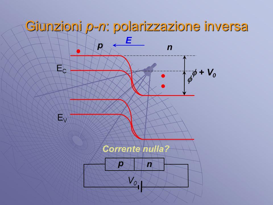 Giunzioni p-n: polarizzazione inversa