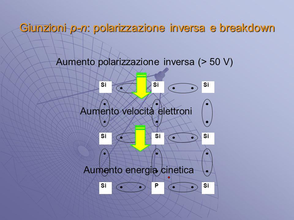 Giunzioni p-n: polarizzazione inversa e breakdown