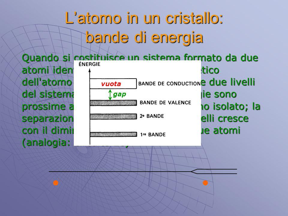 L'atomo in un cristallo: bande di energia