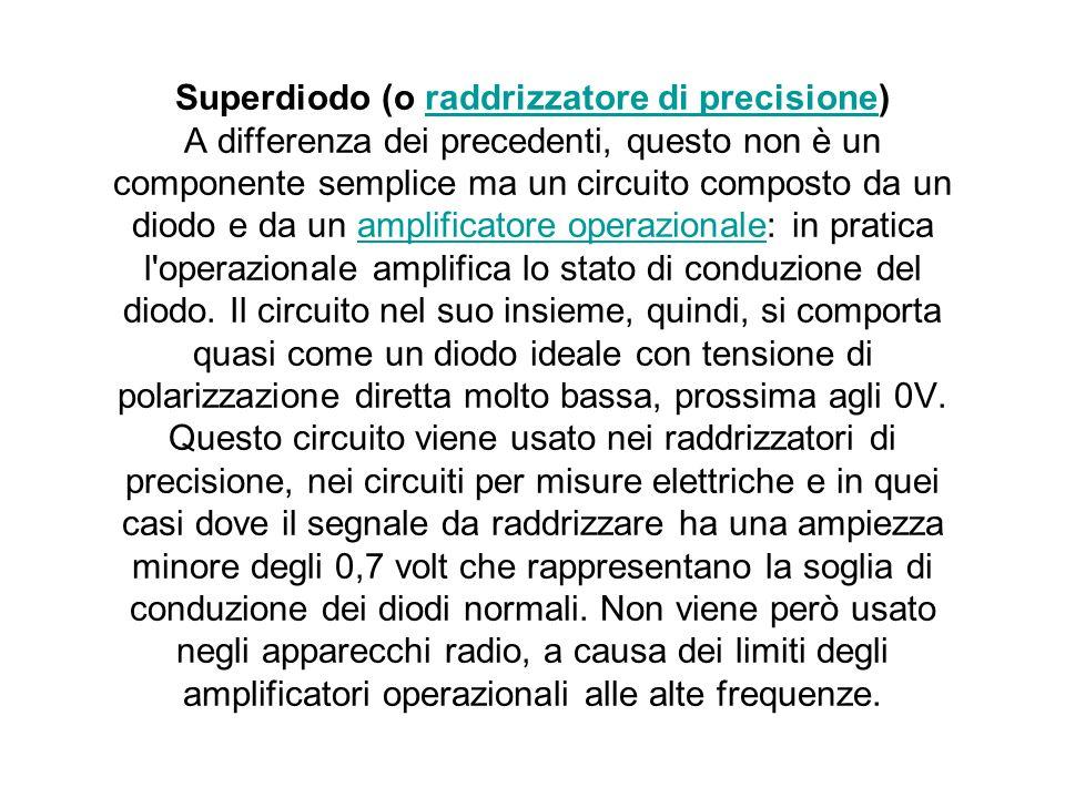 Superdiodo (o raddrizzatore di precisione) A differenza dei precedenti, questo non è un componente semplice ma un circuito composto da un diodo e da un amplificatore operazionale: in pratica l operazionale amplifica lo stato di conduzione del diodo.