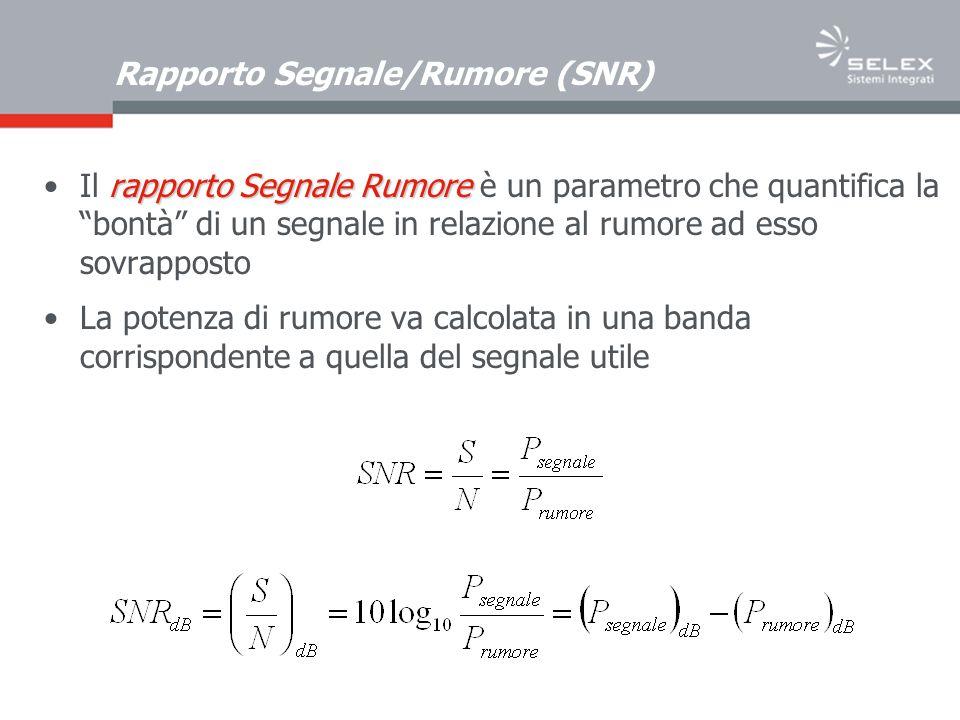 Rapporto Segnale/Rumore (SNR)