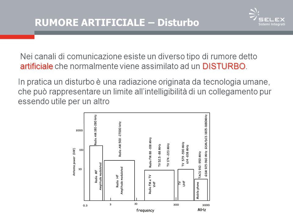RUMORE ARTIFICIALE – Disturbo