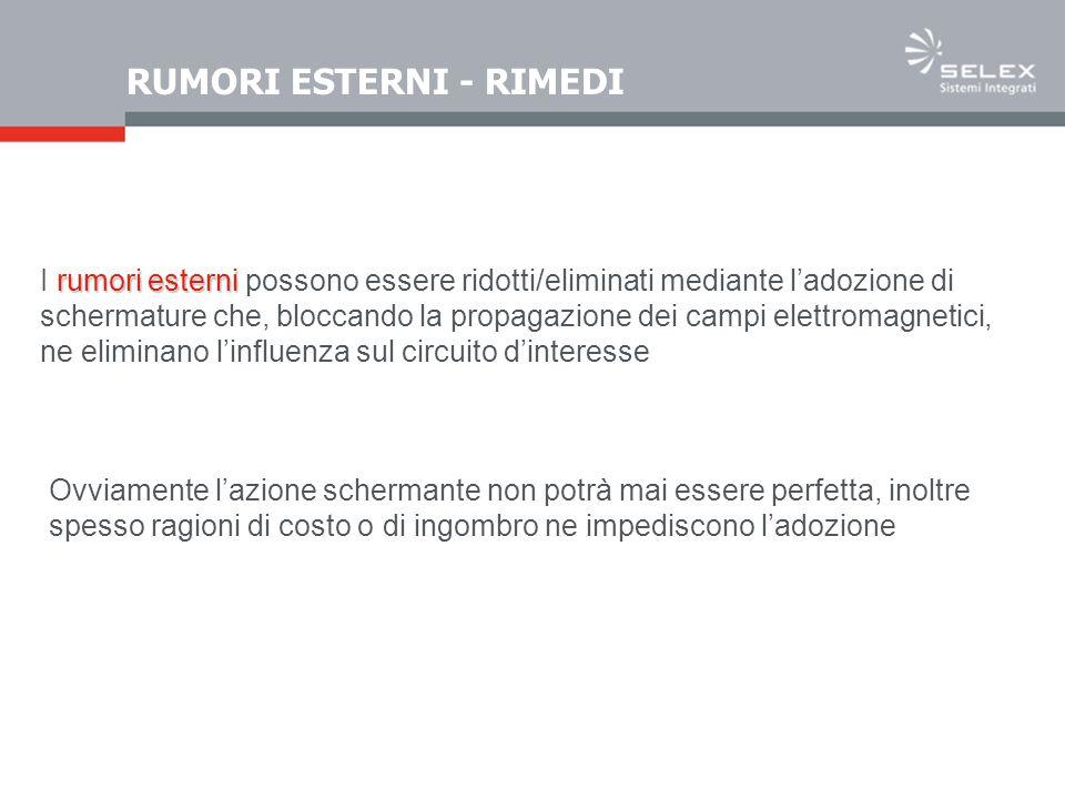 RUMORI ESTERNI - RIMEDI