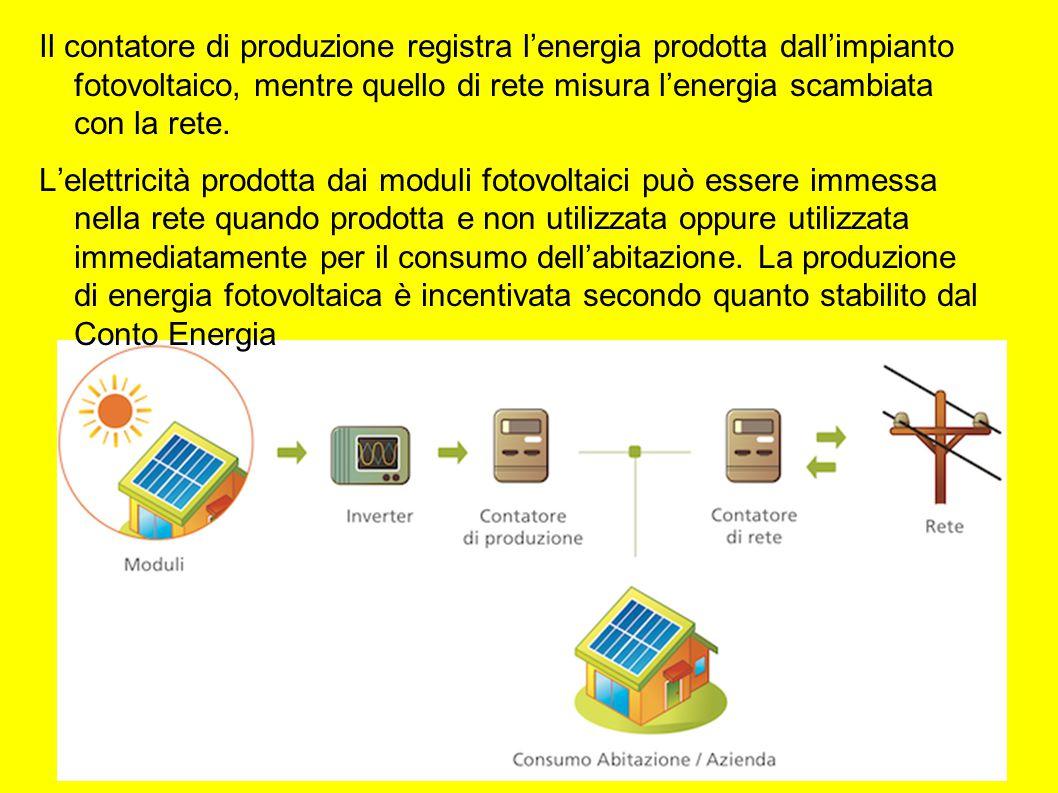 Il contatore di produzione registra l'energia prodotta dall'impianto fotovoltaico, mentre quello di rete misura l'energia scambiata con la rete.