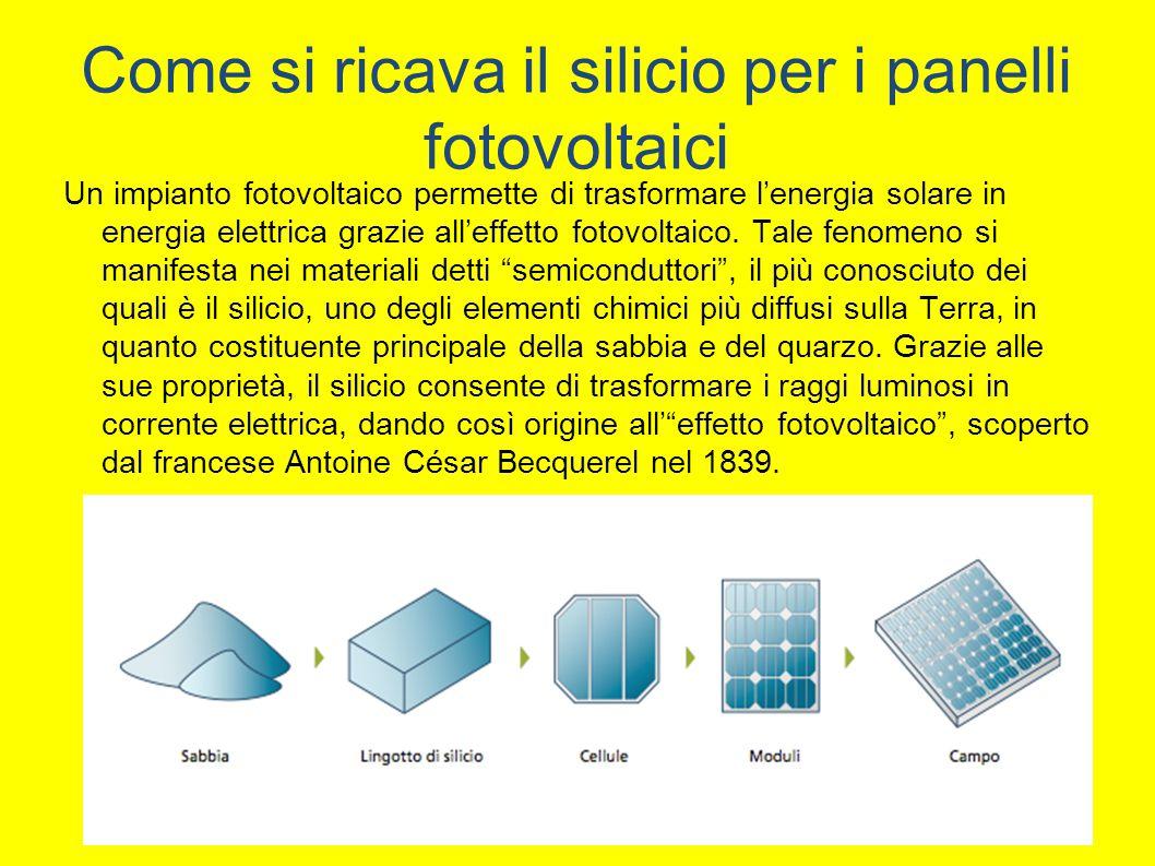Come si ricava il silicio per i panelli fotovoltaici