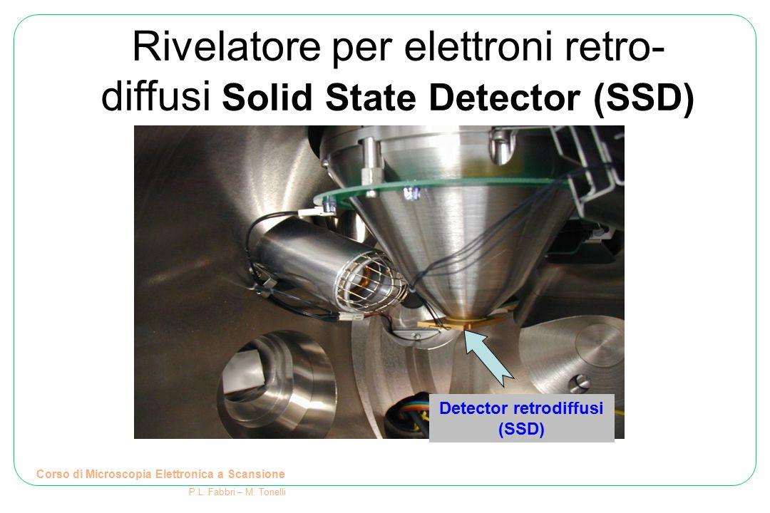 Detector retrodiffusi (SSD)