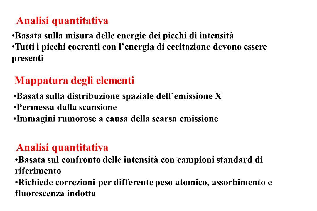 Mappatura degli elementi