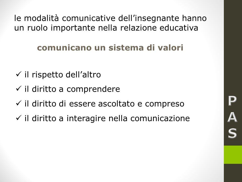 le modalità comunicative dell'insegnante hanno un ruolo importante nella relazione educativa