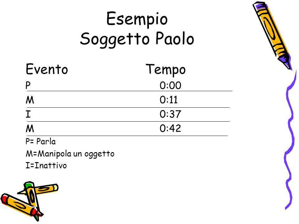 Esempio Soggetto Paolo