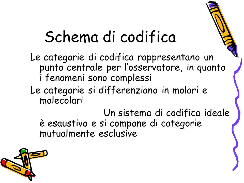 Schema di codifica Le categorie di codifica rappresentano un punto centrale per l'osservatore, in quanto i fenomeni sono complessi.