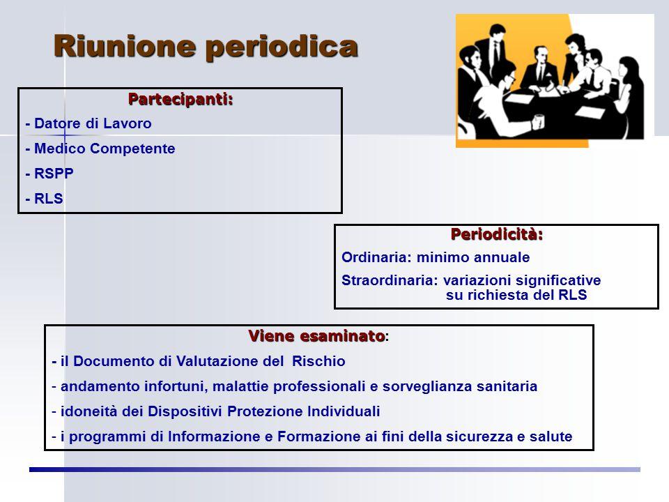 Riunione periodica Partecipanti: - Datore di Lavoro