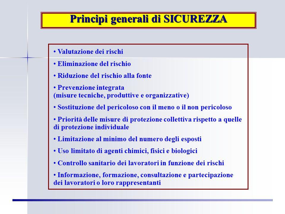 Principi generali di SICUREZZA