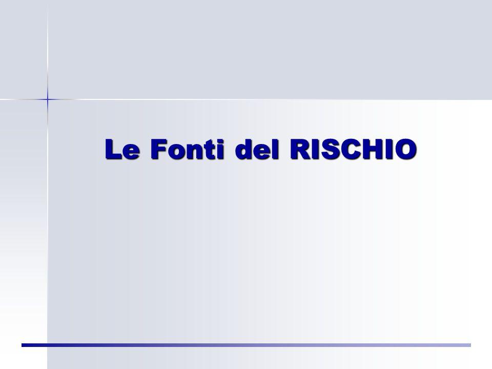 Le Fonti del RISCHIO