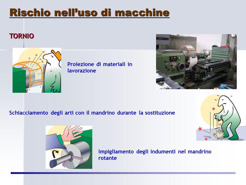 Rischio nell'uso di macchine