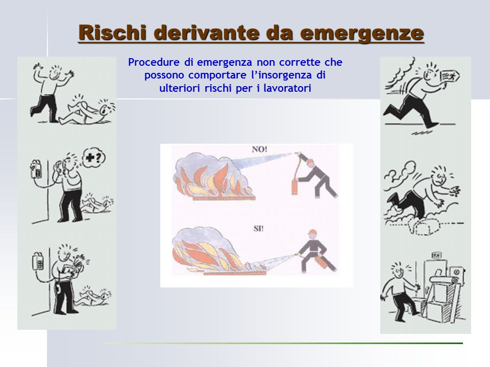 Rischi derivante da emergenze