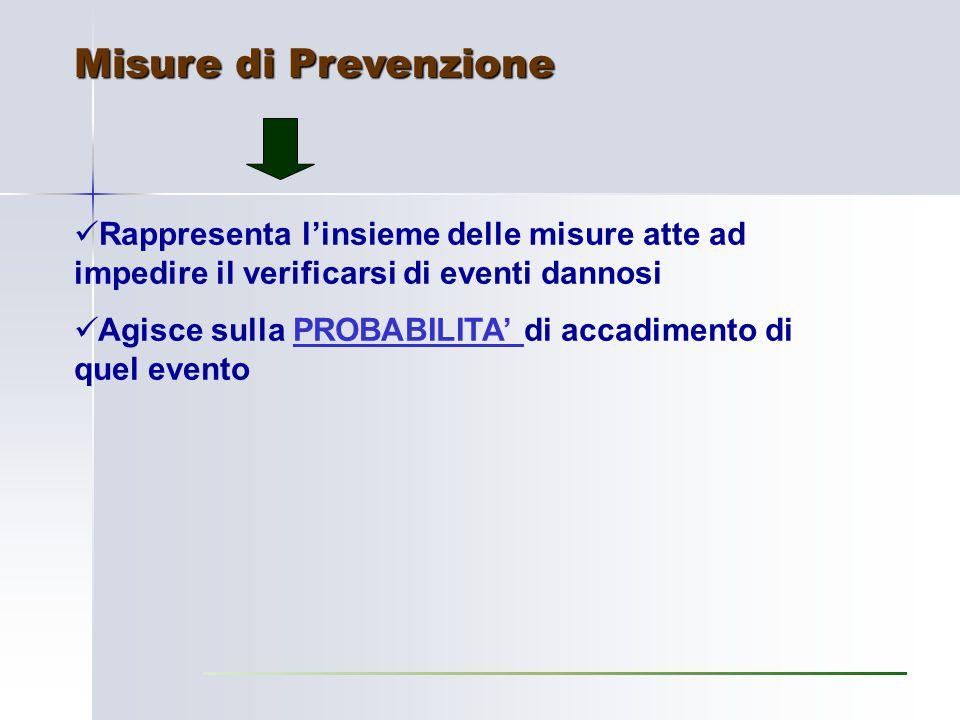 Misure di Prevenzione Rappresenta l'insieme delle misure atte ad impedire il verificarsi di eventi dannosi.