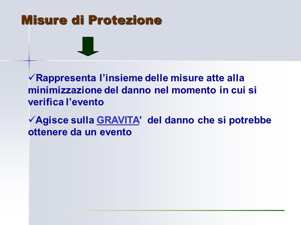 Misure di Protezione Rappresenta l'insieme delle misure atte alla minimizzazione del danno nel momento in cui si verifica l'evento.