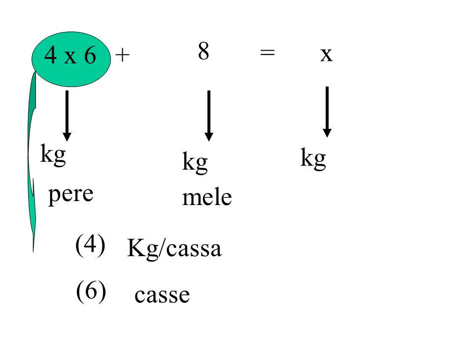 8 4 x 6 + = x kg kg kg pere mele (4) Kg/cassa (6) casse