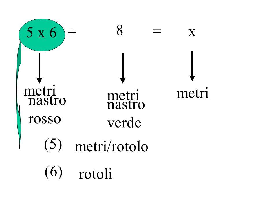 8 5 x 6 + = x metri metri metri nastro rosso nastro verde (5) metri/rotolo (6) rotoli
