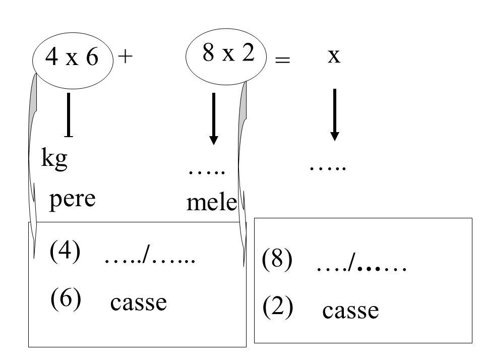 8 x 2 4 x 6 + x = kg ….. ….. pere mele (4) …../…... (8) …./…… (6) casse (2) casse