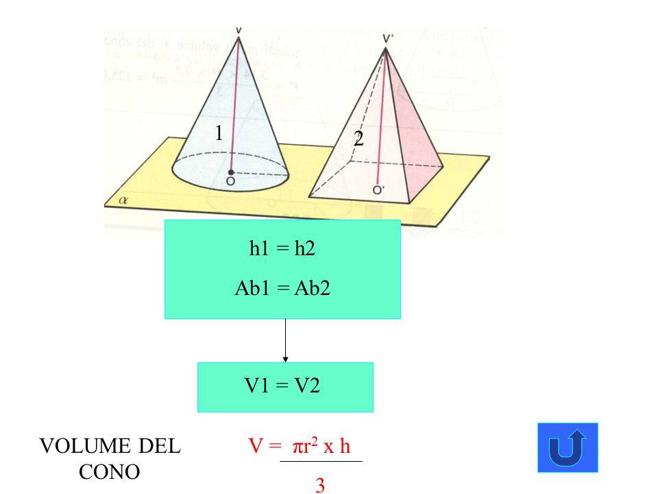 1 2 h1 = h2 Ab1 = Ab2 V1 = V2 VOLUME DEL CONO V = πr2 x h 3