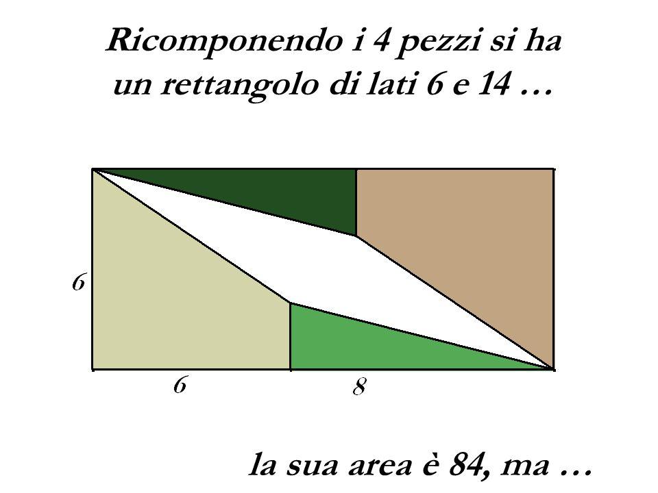 Ricomponendo i 4 pezzi si ha un rettangolo di lati 6 e 14 …