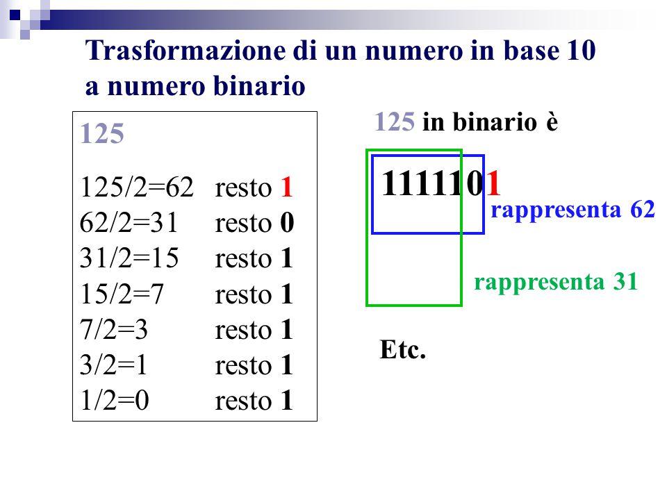 Trasformazione di un numero in base 10 a numero binario