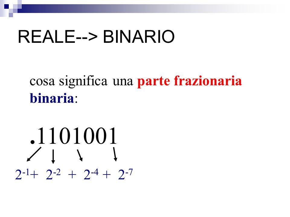 REALE--> BINARIO cosa significa una parte frazionaria binaria: .1101001 2-1+ 2-2 + 2-4 + 2-7