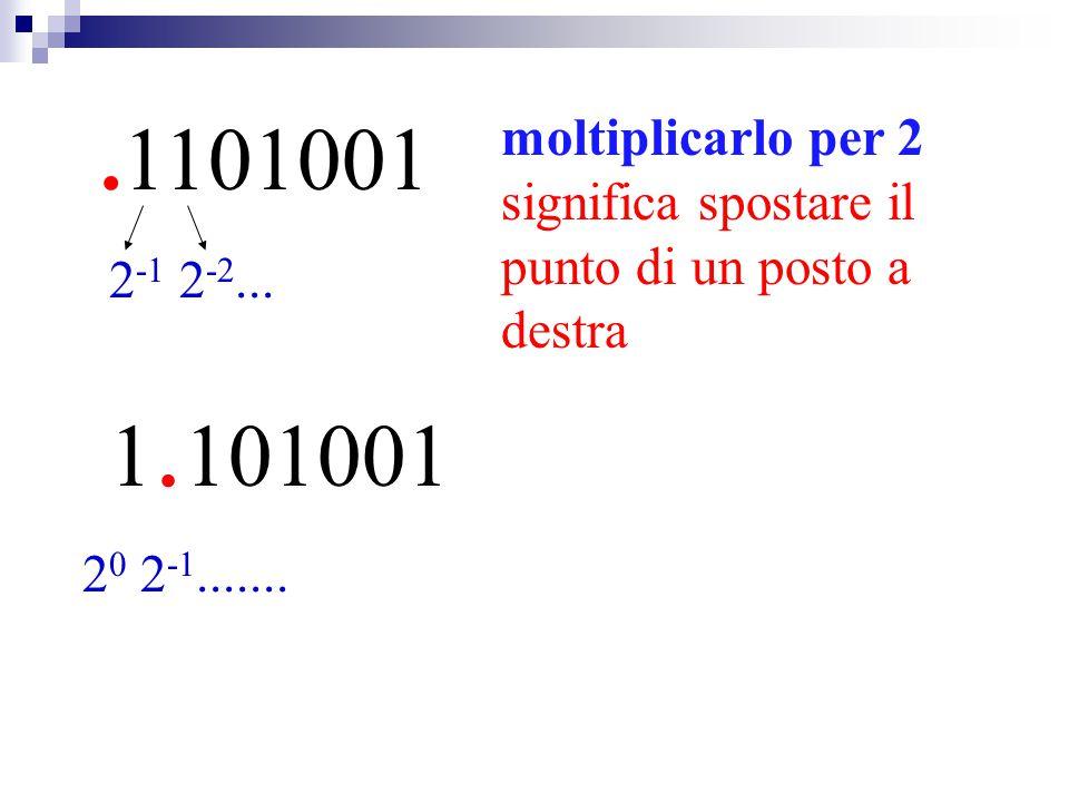 .1101001 moltiplicarlo per 2 significa spostare il punto di un posto a destra. 2-1 2-2... 1.101001.