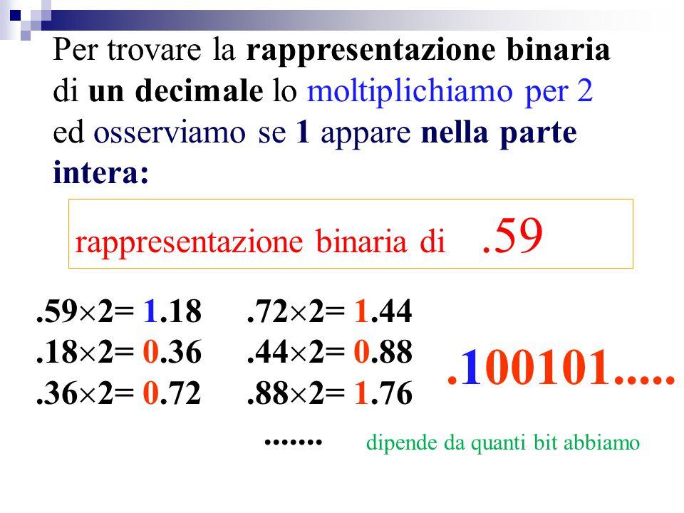 Per trovare la rappresentazione binaria di un decimale lo moltiplichiamo per 2 ed osserviamo se 1 appare nella parte intera: