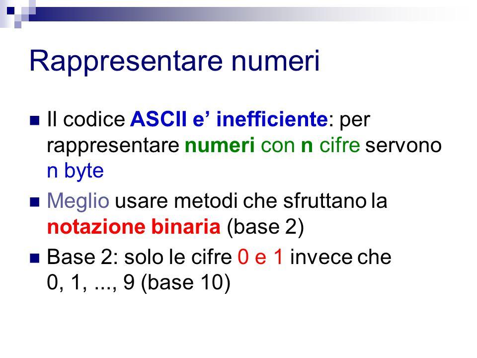 Rappresentare numeri Il codice ASCII e' inefficiente: per rappresentare numeri con n cifre servono n byte.