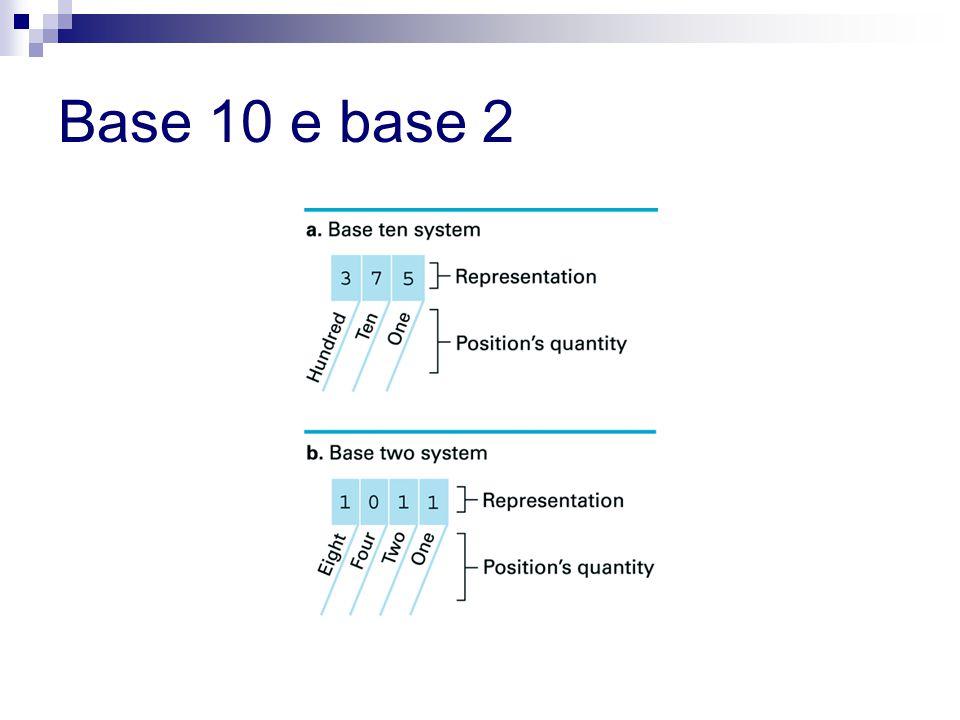 Base 10 e base 2