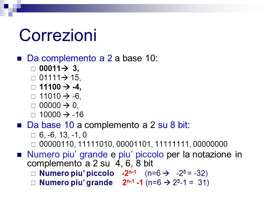 Correzioni Da complemento a 2 a base 10: