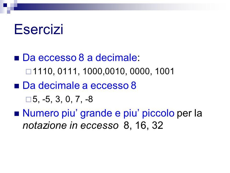 Esercizi Da eccesso 8 a decimale: Da decimale a eccesso 8