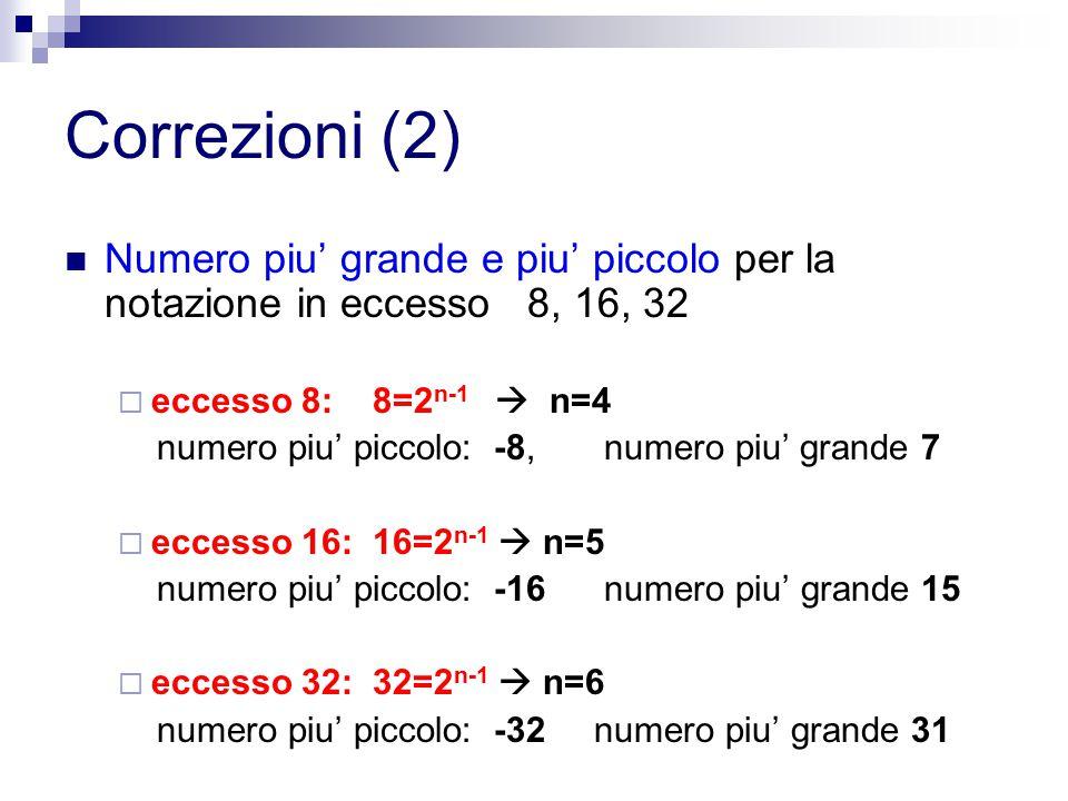 Correzioni (2) Numero piu' grande e piu' piccolo per la notazione in eccesso 8, 16, 32. eccesso 8: 8=2n-1  n=4.