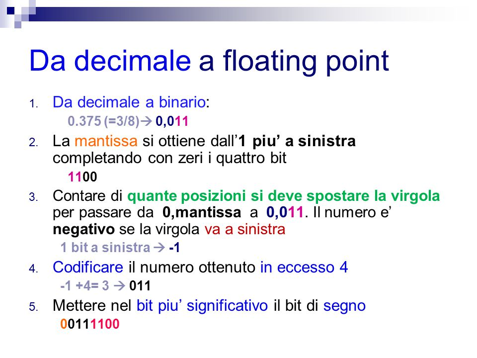 Da decimale a floating point