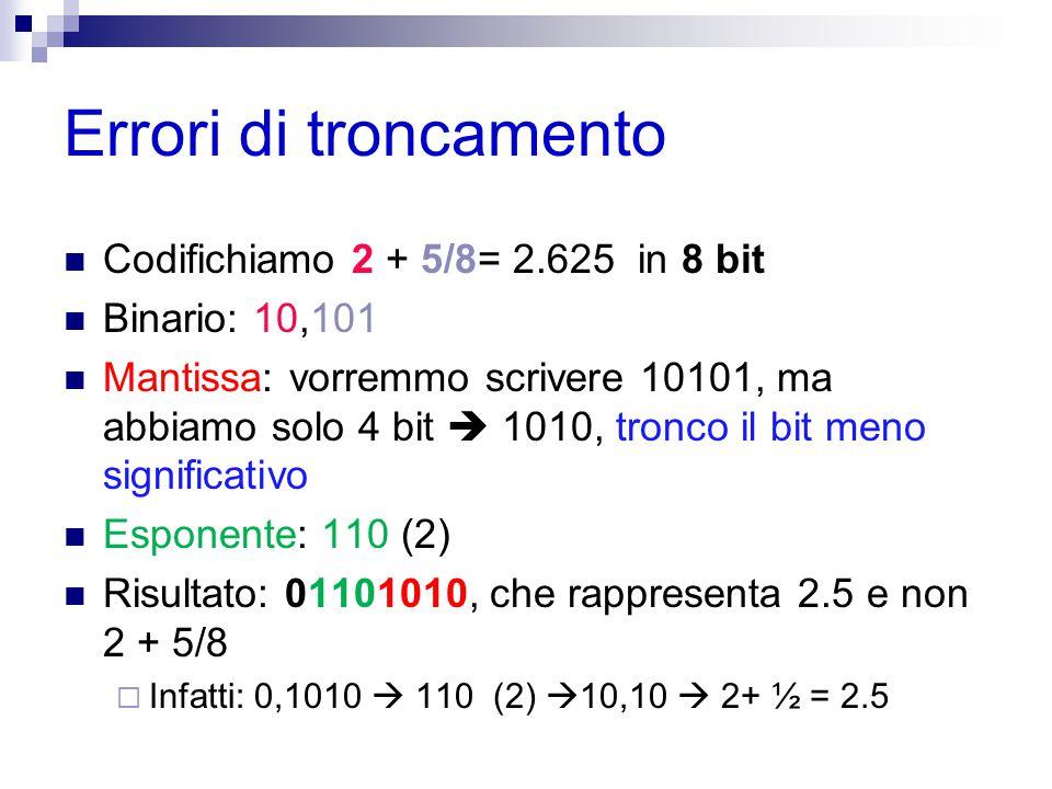 Errori di troncamento Codifichiamo 2 + 5/8= 2.625 in 8 bit