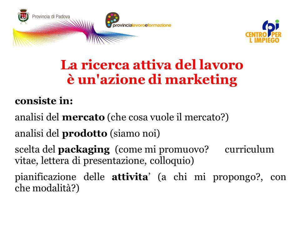 La ricerca attiva del lavoro è un azione di marketing