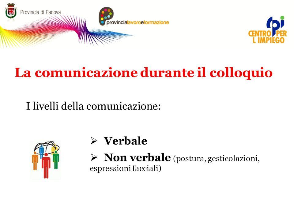 La comunicazione durante il colloquio