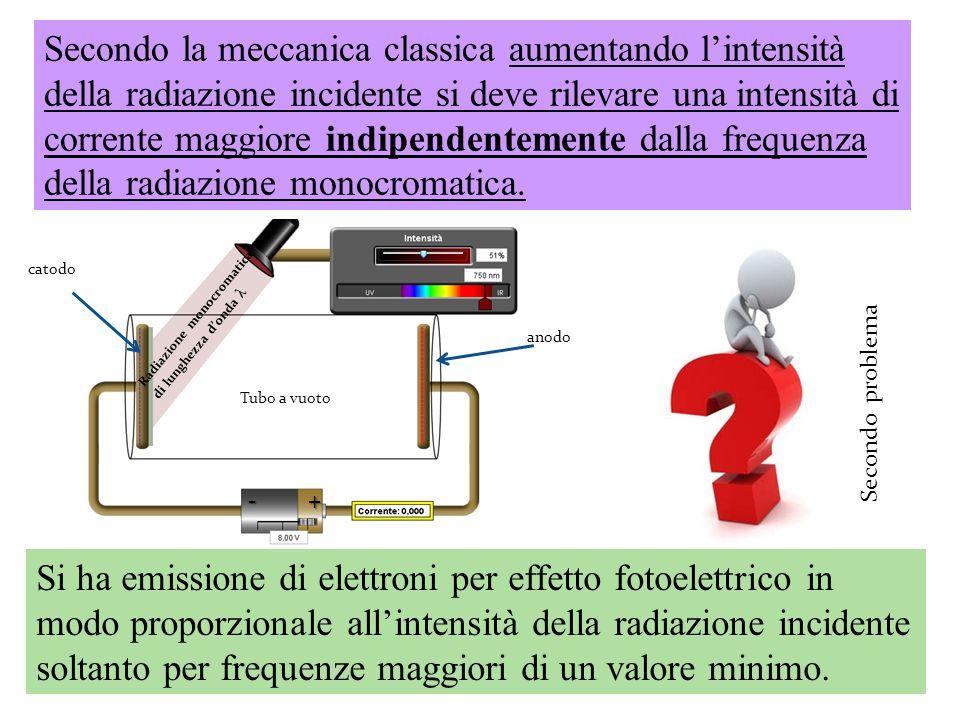 Secondo la meccanica classica aumentando l'intensità della radiazione incidente si deve rilevare una intensità di corrente maggiore indipendentemente dalla frequenza della radiazione monocromatica.