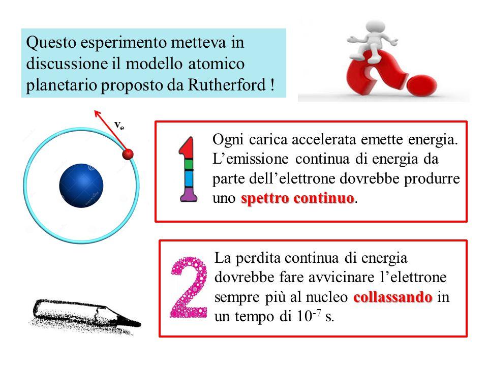 Questo esperimento metteva in discussione il modello atomico planetario proposto da Rutherford !