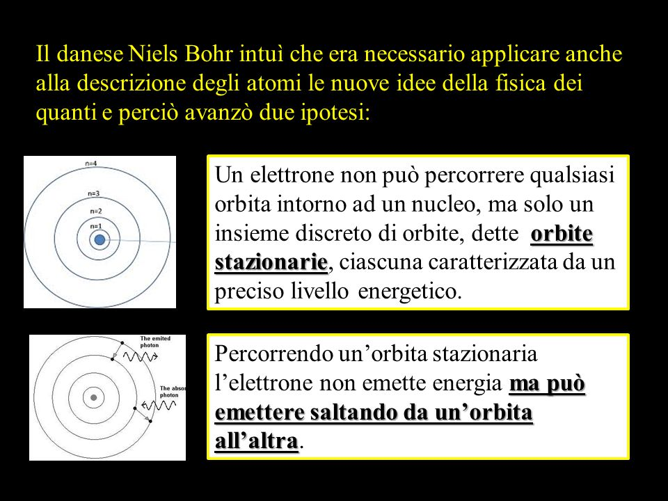Il danese Niels Bohr intuì che era necessario applicare anche alla descrizione degli atomi le nuove idee della fisica dei quanti e perciò avanzò due ipotesi:
