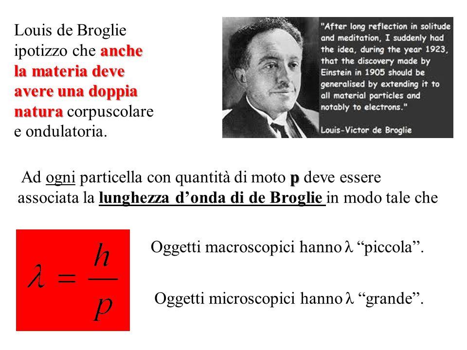 Louis de Broglie ipotizzo che anche la materia deve avere una doppia natura corpuscolare e ondulatoria.