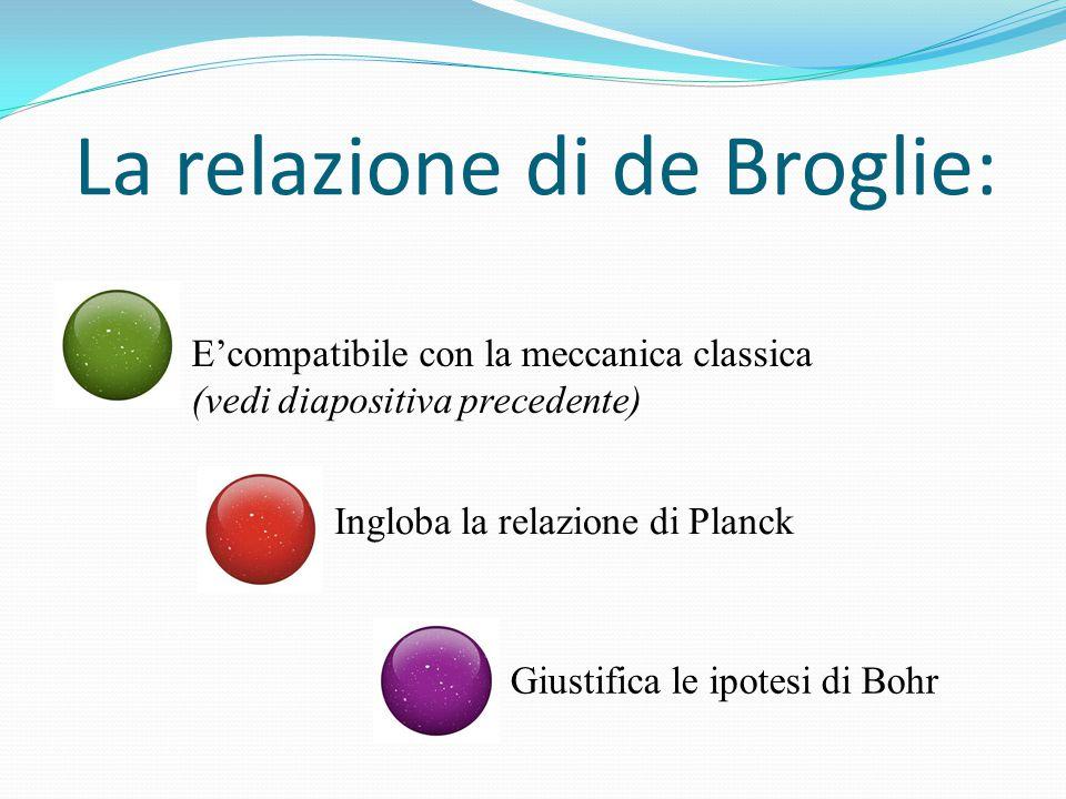 La relazione di de Broglie: