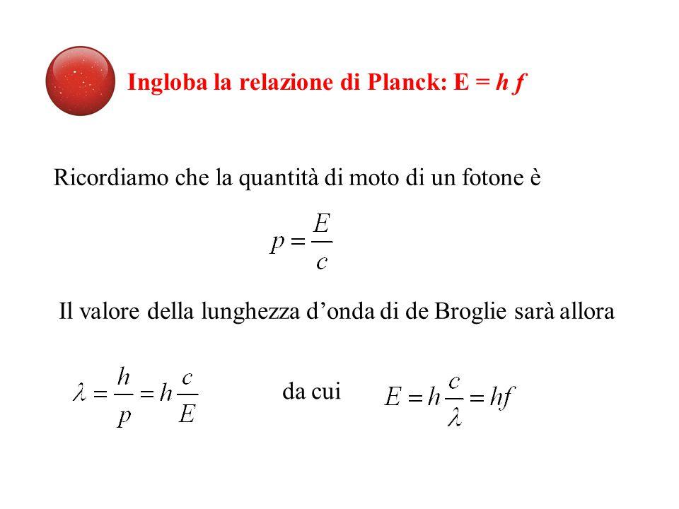 Ingloba la relazione di Planck: E = h f