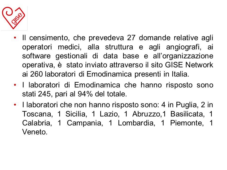 Il censimento, che prevedeva 27 domande relative agli operatori medici, alla struttura e agli angiografi, ai software gestionali di data base e all'organizzazione operativa, è stato inviato attraverso il sito GISE Network ai 260 laboratori di Emodinamica presenti in Italia.