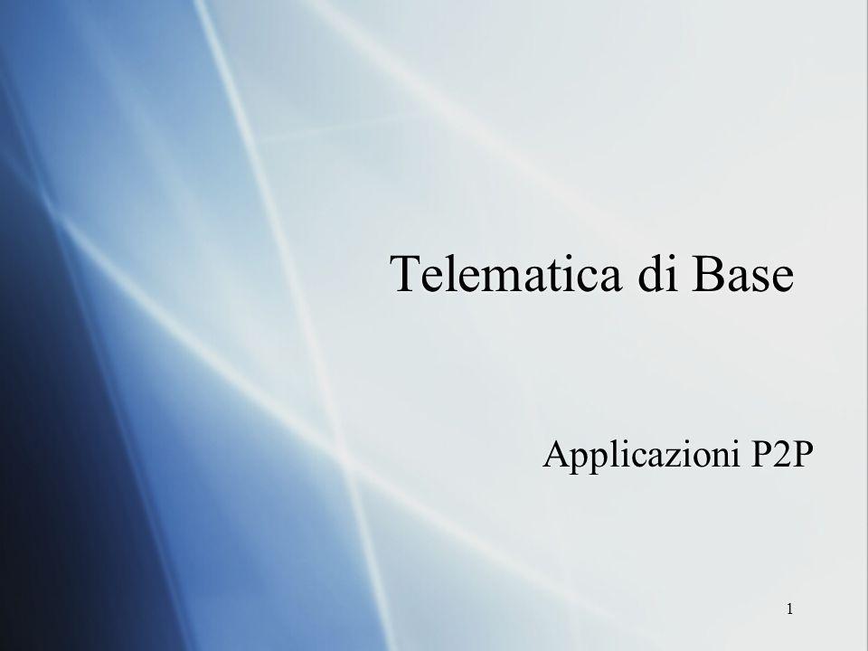 Telematica di Base Applicazioni P2P