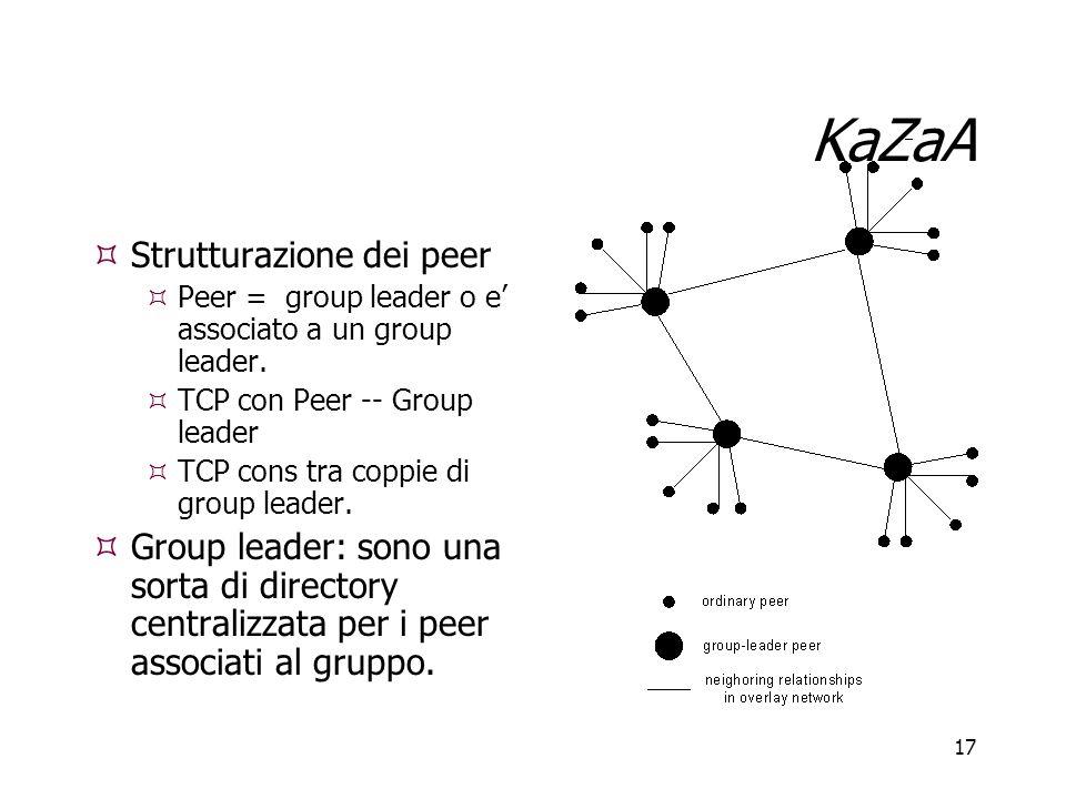 KaZaA Strutturazione dei peer