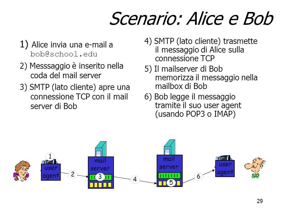 Scenario: Alice e Bob 1) Alice invia una e-mail a bob@school.edu