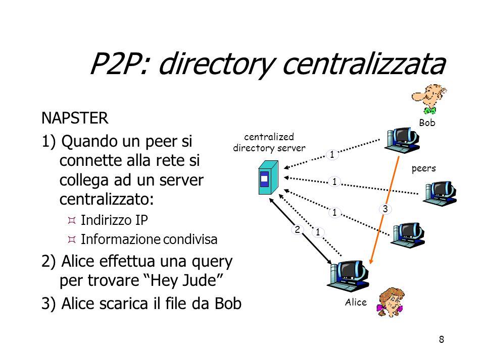 P2P: directory centralizzata